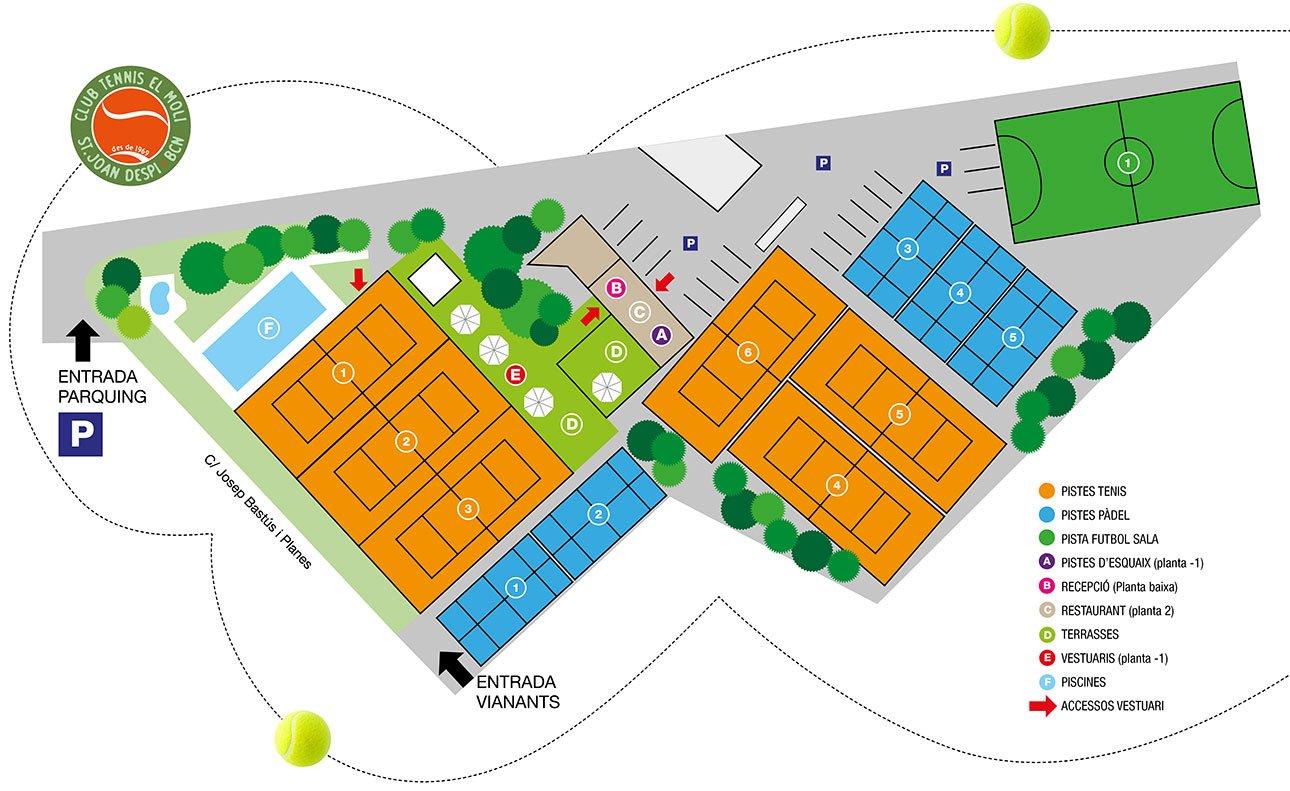 Plànol Club Tenis El Molí